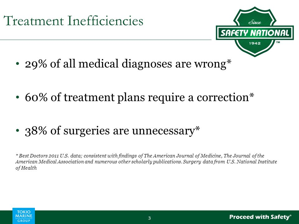 29% of all medical diagnoses are wrong* 60% of treatment plans require a correction* 38% of surgeries are unnecessary* * Best Doctors 2011 U.S.