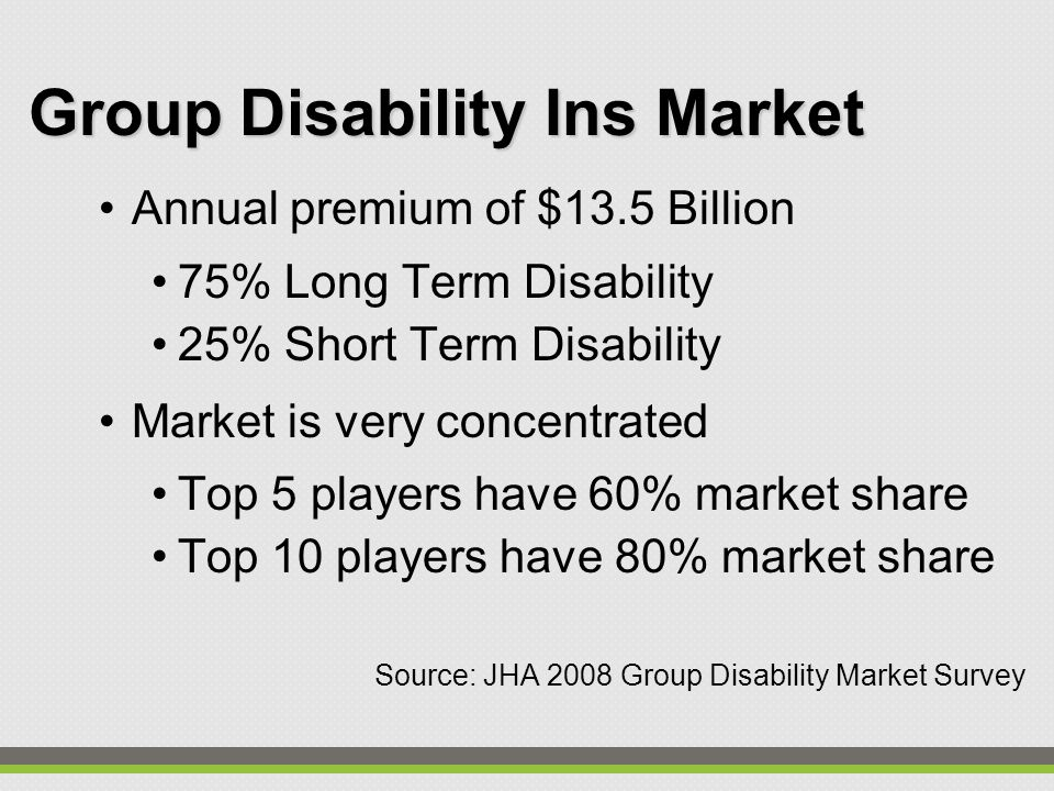 Group Disability Ins Market Annual premium of $13.5 Billion 75% Long Term Disability 25% Short Term Disability Market is very concentrated Top 5 playe
