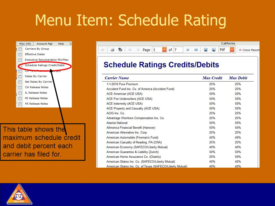 Menu Item: Schedule Rating This table shows the maximum schedule credit and debit percent each carrier has filed for.