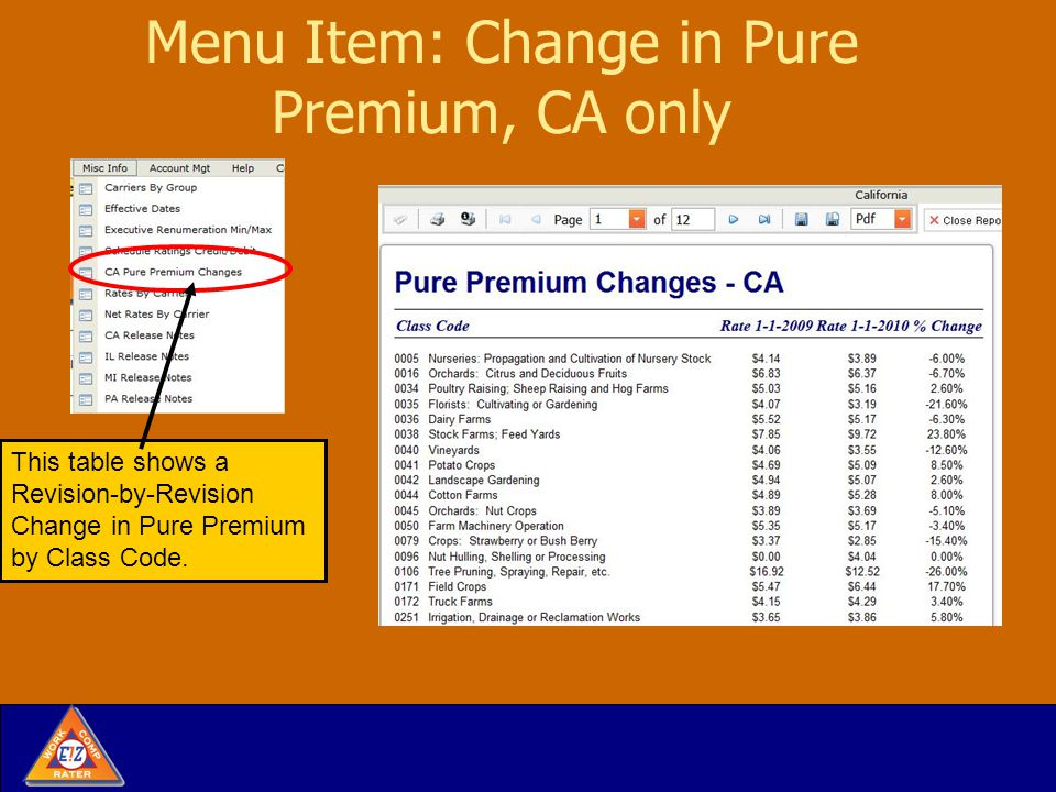 Menu Item: Change in Pure Premium, CA only This table shows a Revision-by-Revision Change in Pure Premium by Class Code.