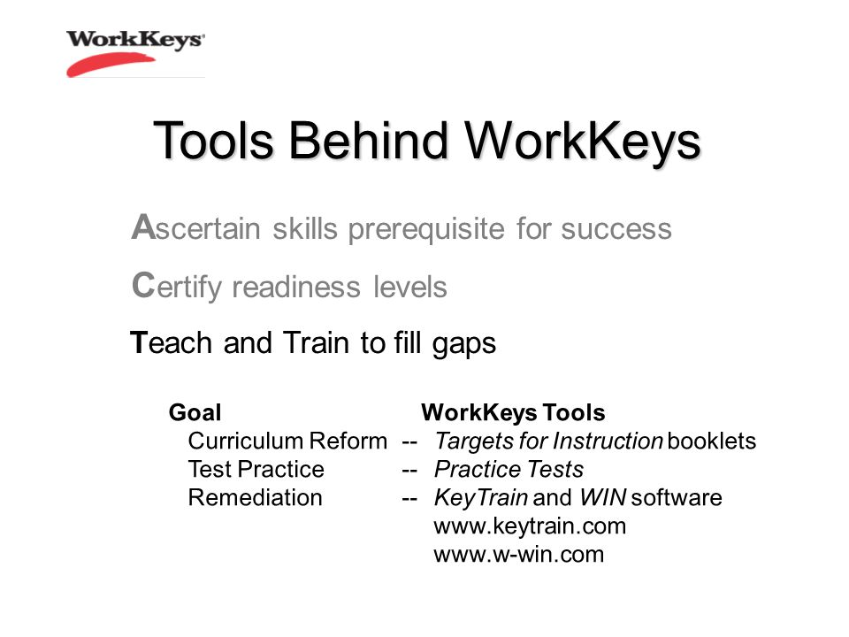 Goal WorkKeys Tools Curriculum Reform--Targets for Instruction booklets Test Practice--Practice Tests Remediation--KeyTrain and WIN software www.keytrain.com www.w-win.com A scertain skills prerequisite for success Teach and Train to fill gaps C ertify readiness levels Tools Behind WorkKeys