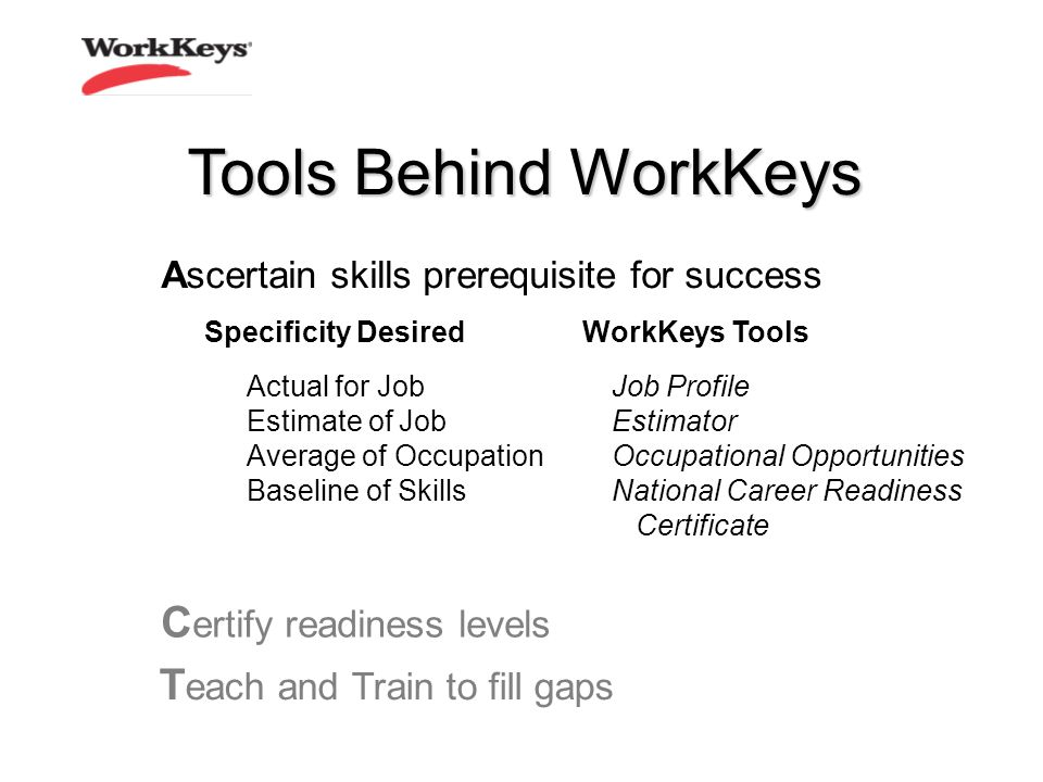 C ertify readiness levels T each and Train to fill gaps Ascertain skills prerequisite for success Specificity DesiredWorkKeys Tools Actual for JobJob Profile Estimate of JobEstimator Average of OccupationOccupational Opportunities Baseline of SkillsNational Career Readiness Certificate Tools Behind WorkKeys