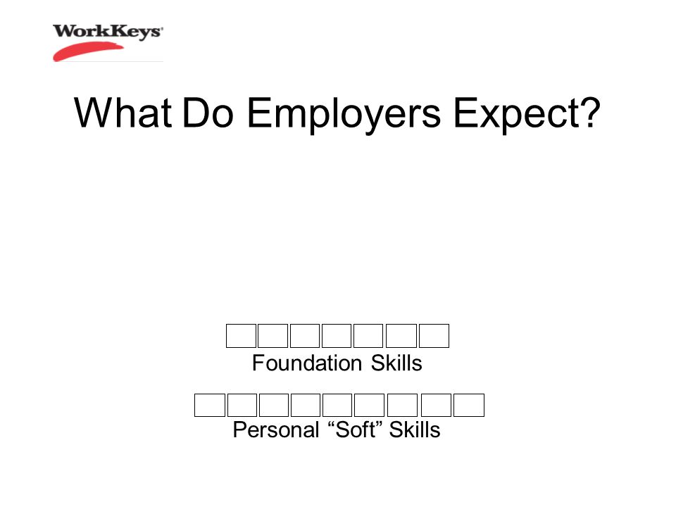 What Do Employers Expect? Foundation Skills Personal Soft Skills