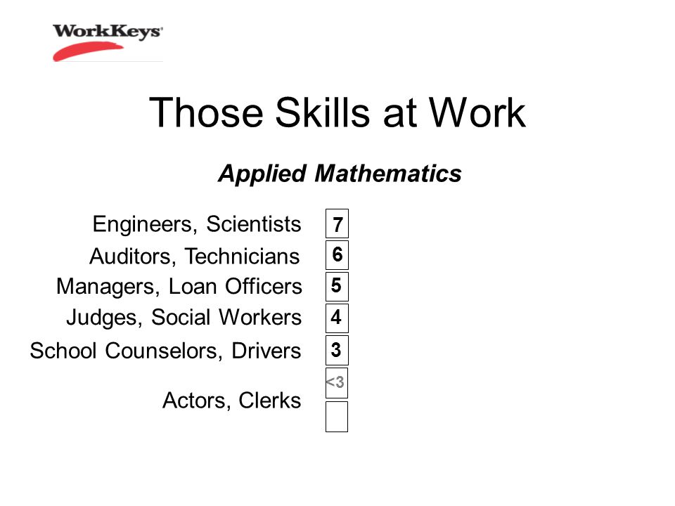 Those Skills at Work Applied Mathematics 6 3 5 4 7 <3 Engineers, Scientists Auditors, Technicians Managers, Loan Officers Actors, Clerks School Counselors, Drivers Judges, Social Workers