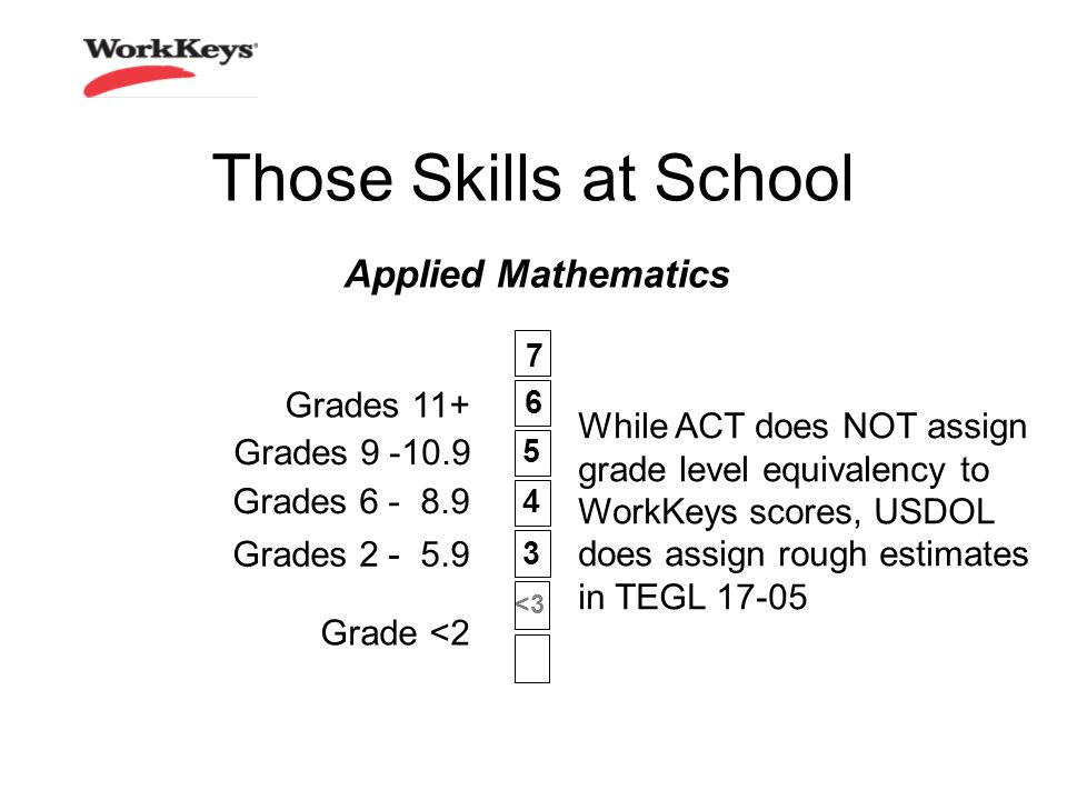 Those Skills at School Applied Mathematics <3 Grades 11+ Grades Grade <2 Grades Grades While ACT does NOT assign grade level equivalency to WorkKeys scores, USDOL does assign rough estimates in TEGL 17-05