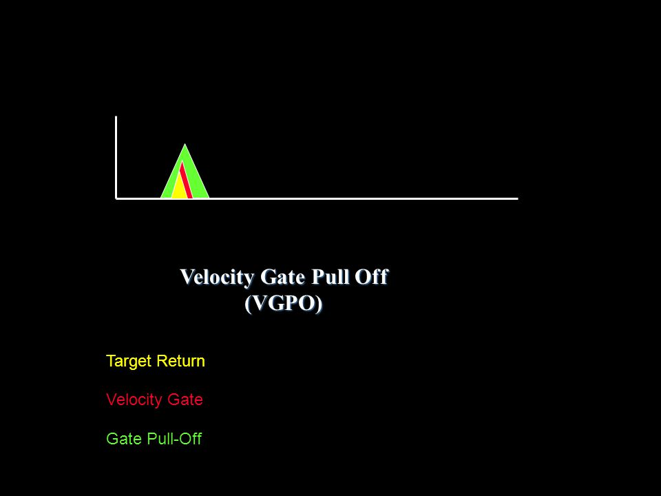 Velocity Gate Pull Off (VGPO) Target Return Velocity Gate Gate Pull-Off
