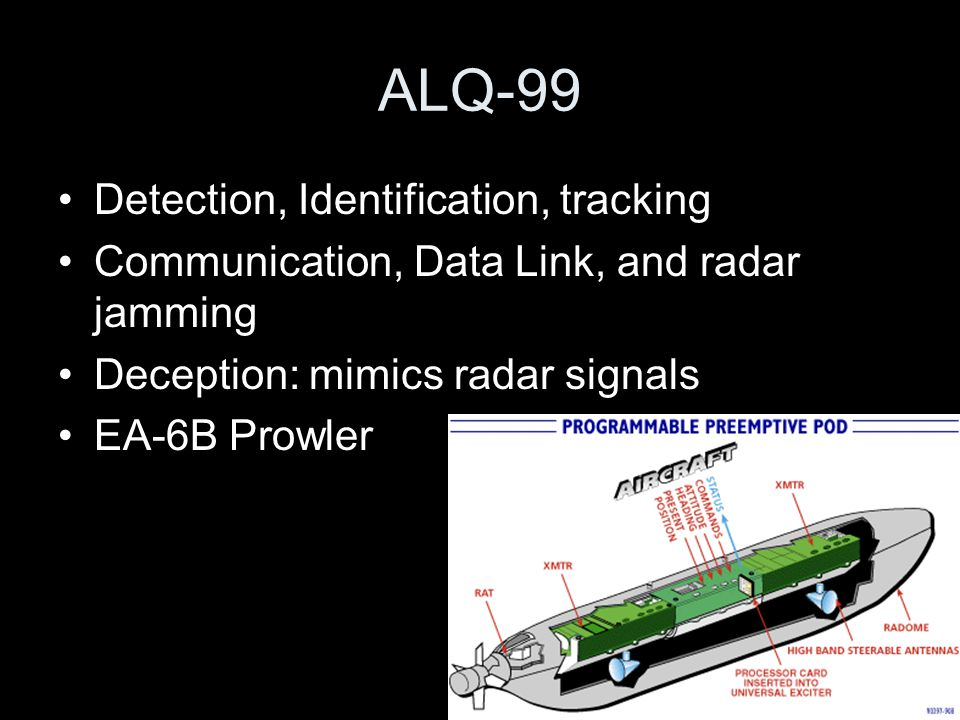 ALQ-99 Detection, Identification, tracking Communication, Data Link, and radar jamming Deception: mimics radar signals EA-6B Prowler