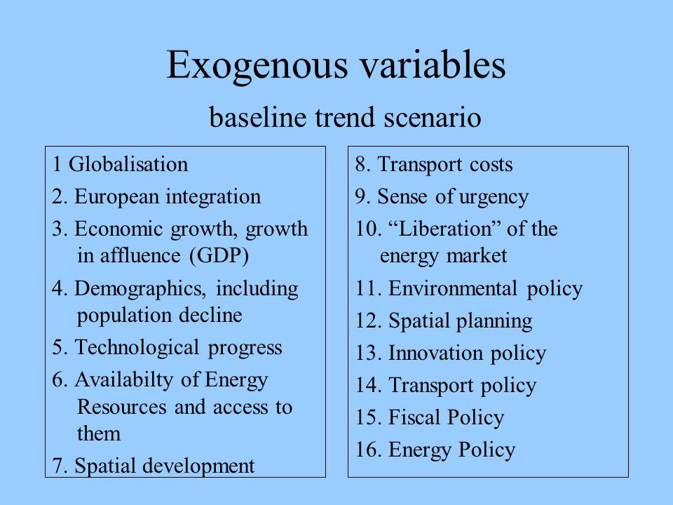 Exogenous variables baseline trend scenario 1 Globalisation 2.