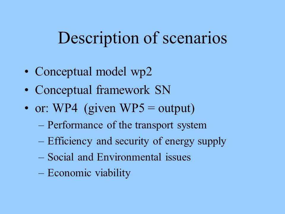 Indicators WP5