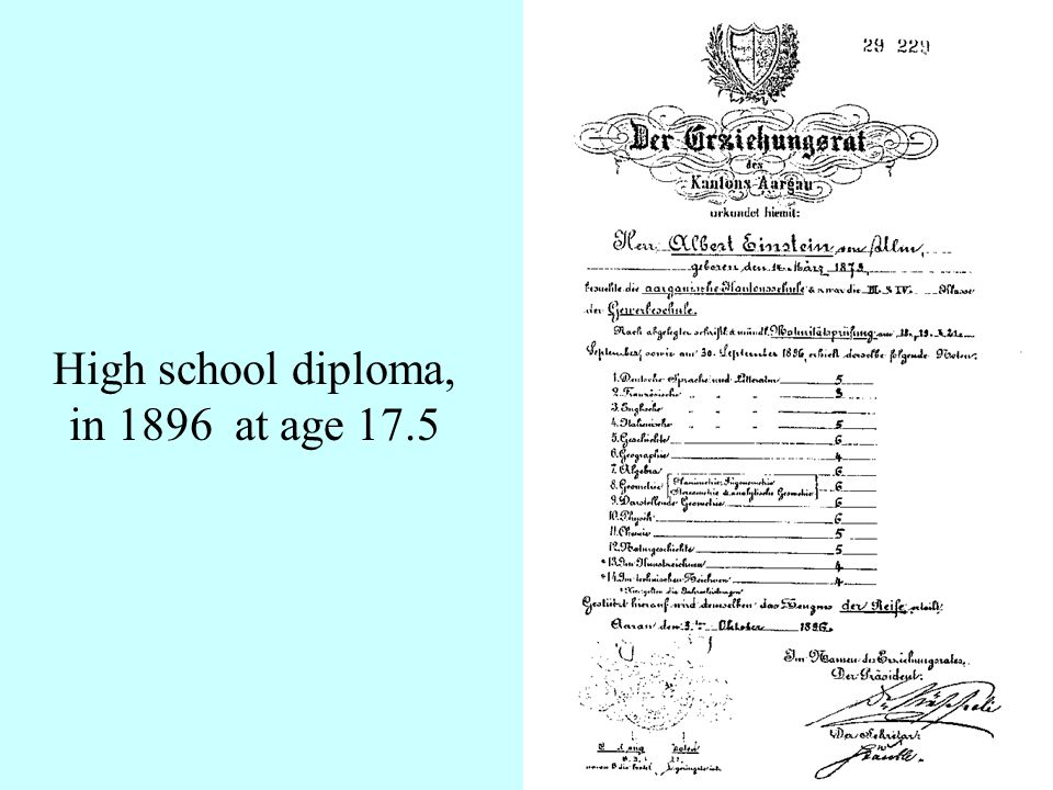High school diploma, in 1896 at age 17.5