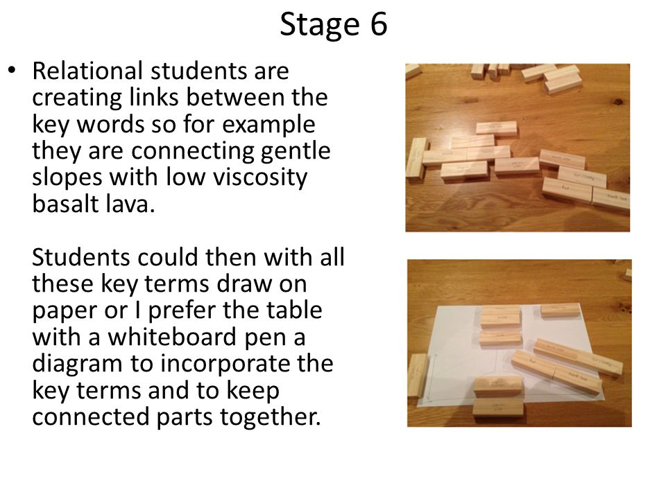 Stage 6 Relational students are creating links between the key words so for example they are connecting gentle slopes with low viscosity basalt lava.