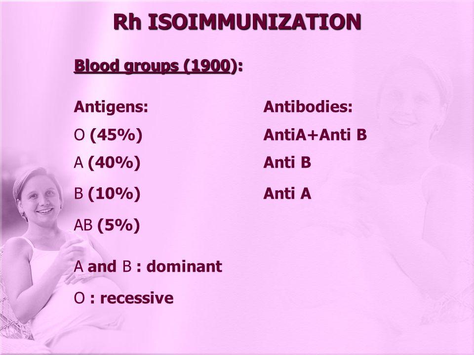 Rhesus factor (1940): Agglutinogen (C,D,E) - mainly D C,D,E - dominant antigen d,e - recessive antigen Rh ISOIMMUNIZATION
