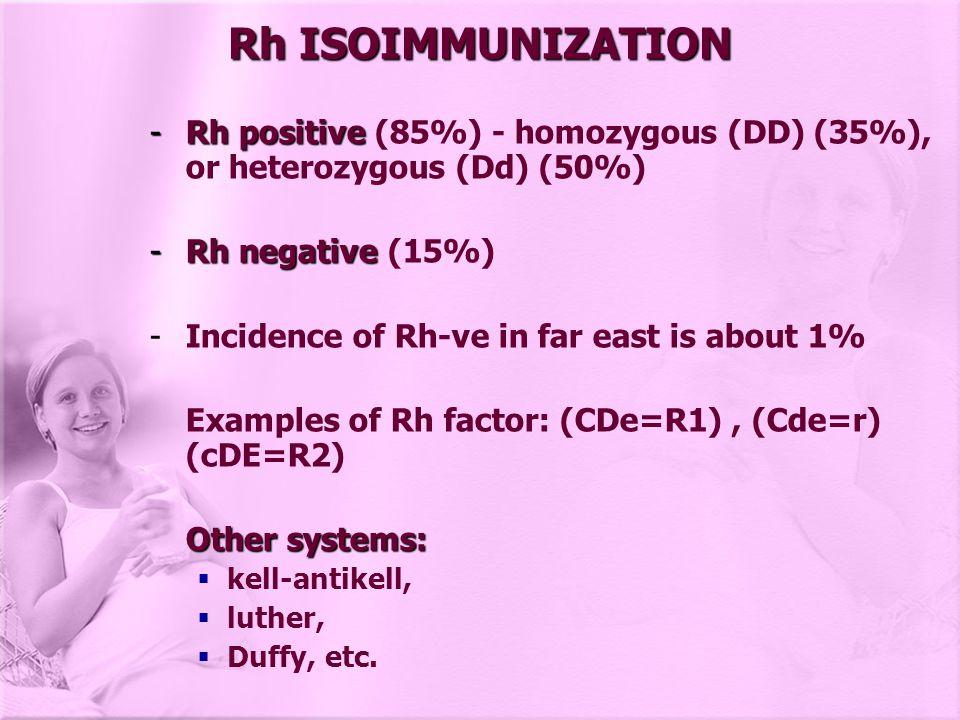 Rh ISOIMMUNIZATION Fetal and Neonatal Effects: -Haemolytic anaemia of newborn Hb=14-18g/dl -Icterus gravis neonatorum Hb=10-14g/dl -Hydrops fetalis (Erythroblastosis fetalis)