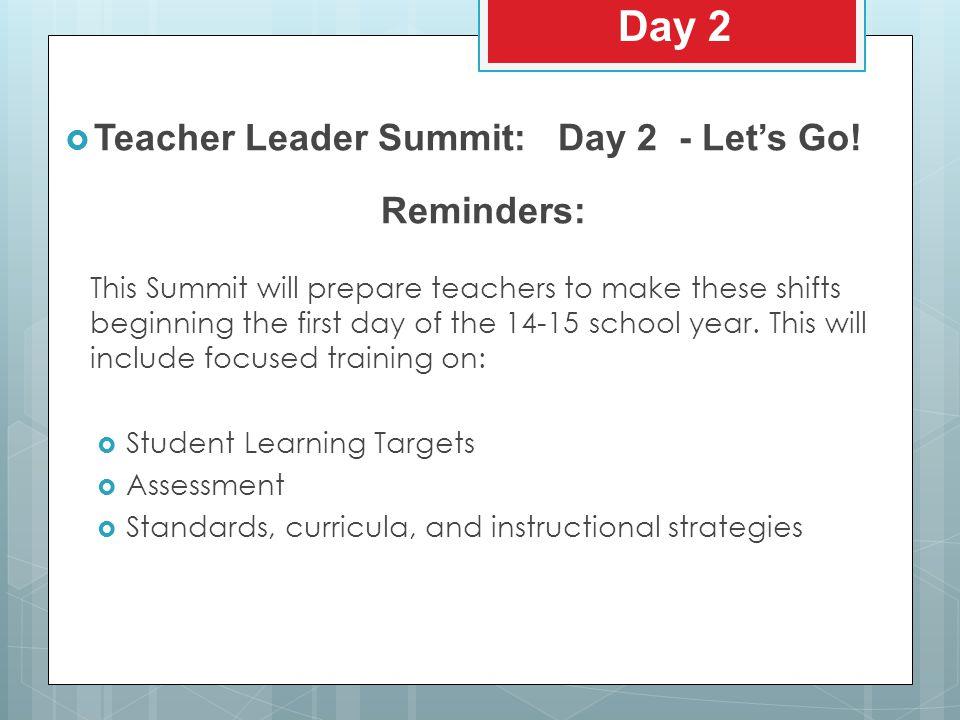  Teacher Leader Summit: Day 2 - Let's Go.
