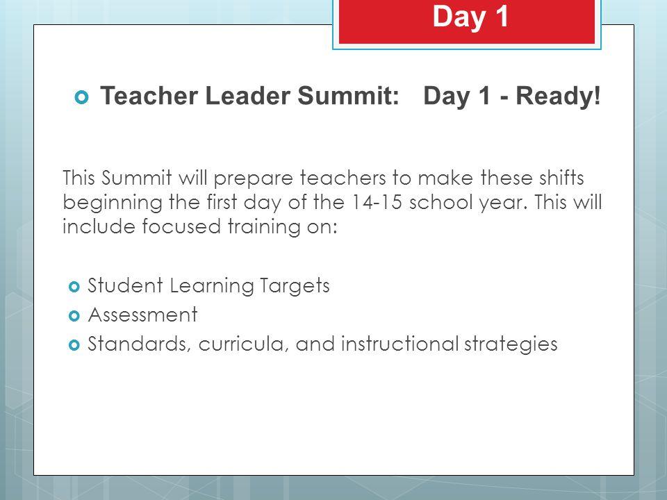  Teacher Leader Summit: Day 1 - Ready.