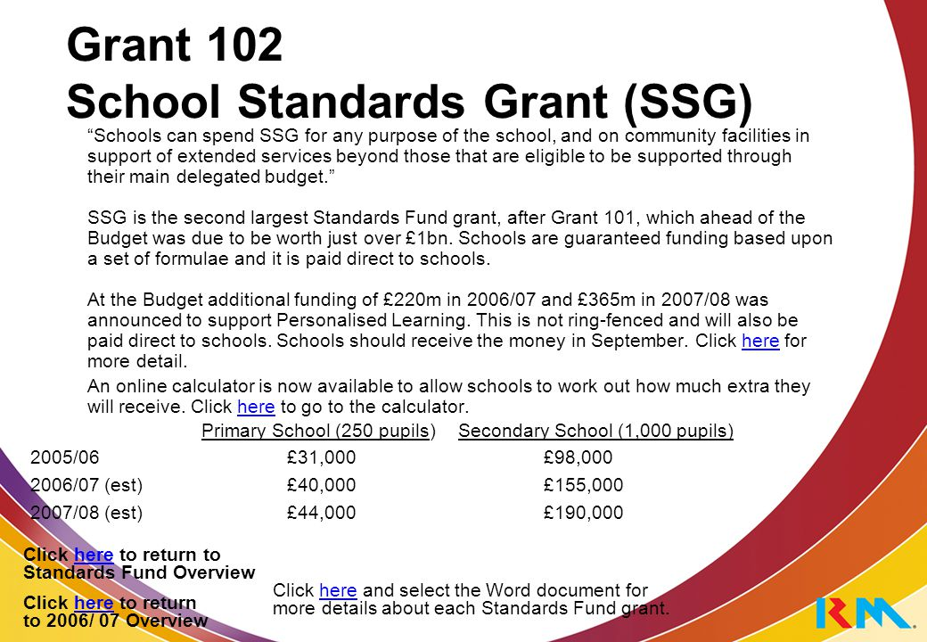 Schools can spend SSG for any purpose of the school, and on community facilities in support of extended services beyond those that are eligible to be supported through their main delegated budget. SSG is the second largest Standards Fund grant, after Grant 101, which ahead of the Budget was due to be worth just over £1bn.