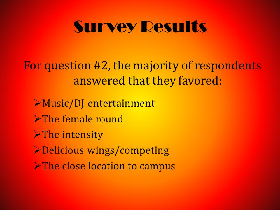 Survey Results For question #2, the majority of respondents answered that they favored:  Music/DJ entertainment  The female round  The intensity  Delicious wings/competing  The close location to campus