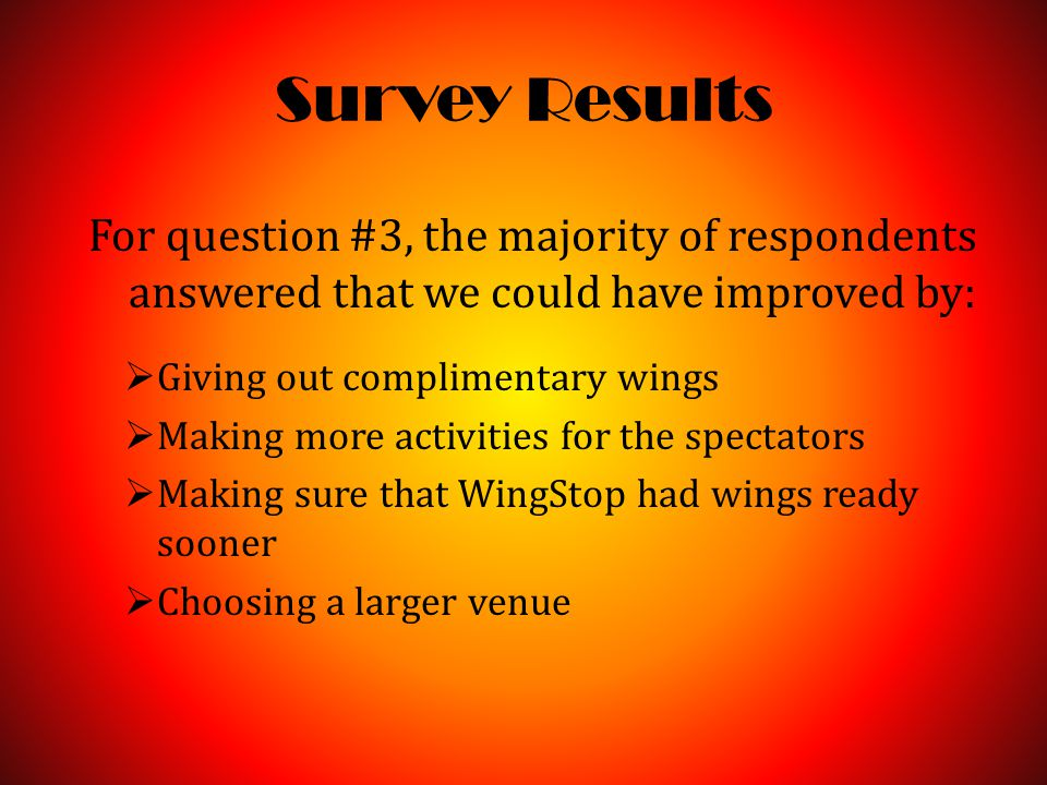 Survey Results For question #3, the majority of respondents answered that we could have improved by:  Giving out complimentary wings  Making more activities for the spectators  Making sure that WingStop had wings ready sooner  Choosing a larger venue