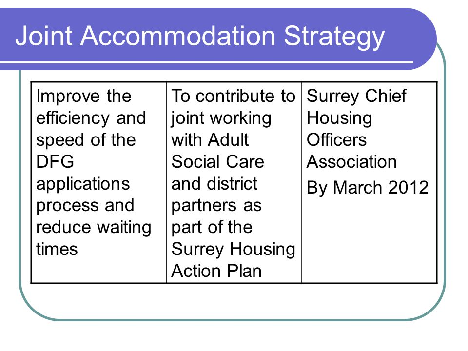 Joint Accommodation Strategy Improve the efficiency and speed of the DFG applications process and reduce waiting times To contribute to joint working with Adult Social Care and district partners as part of the Surrey Housing Action Plan Surrey Chief Housing Officers Association By March 2012