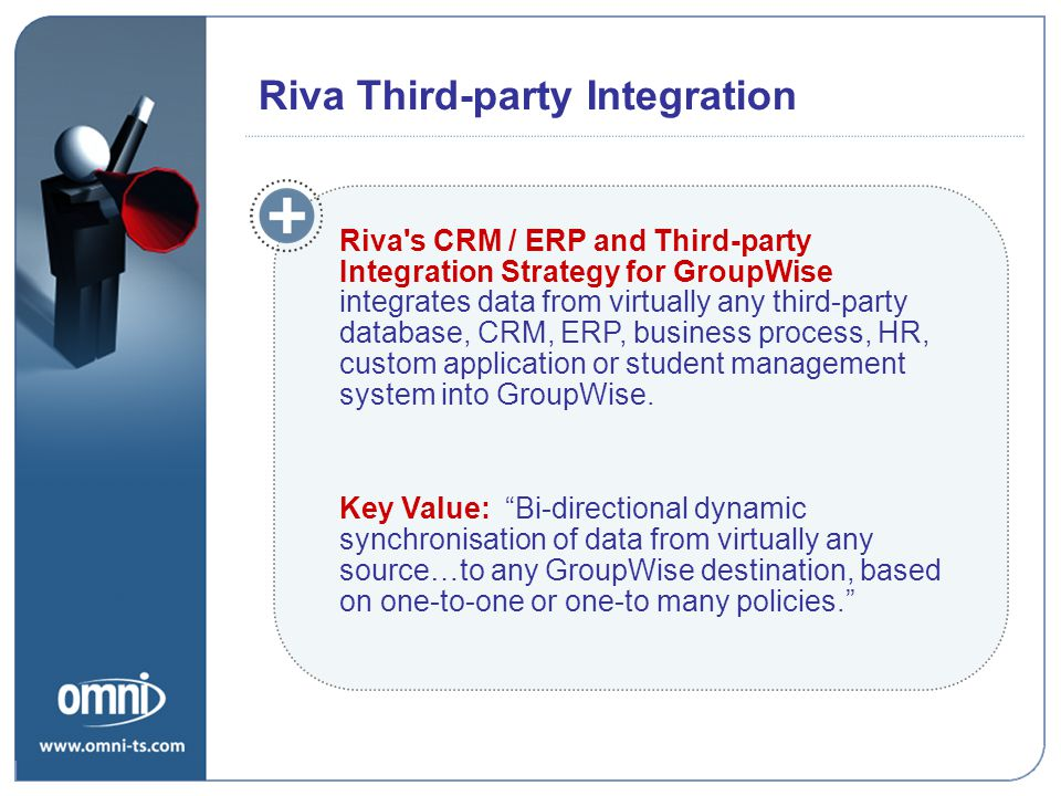 Riva's CRM / ERP and Third-party Integration Strategy for GroupWise integrates data from virtually any third-party database, CRM, ERP, business proces