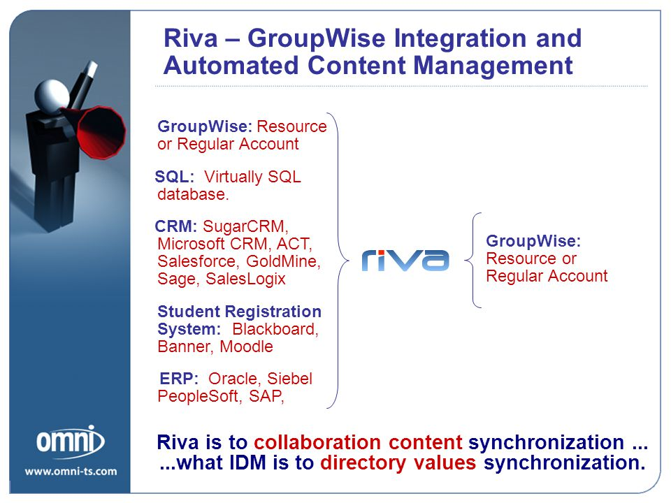 Riva Secure Distribution Lists Riva Road Map Priorities