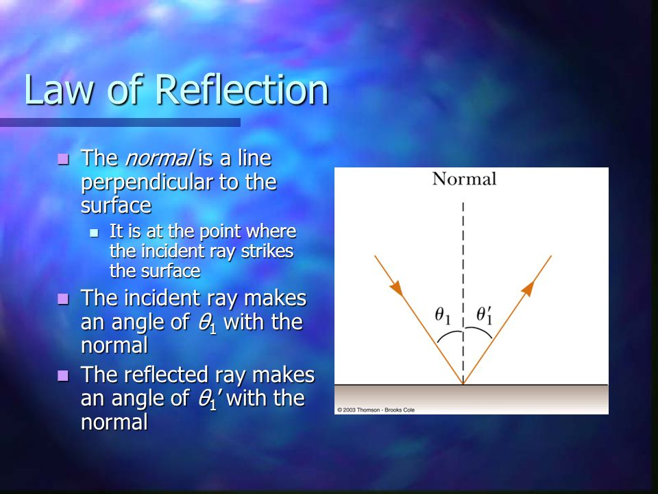 Law of Reflection The normal is a line perpendicular to the surface The normal is a line perpendicular to the surface It is at the point where the inc