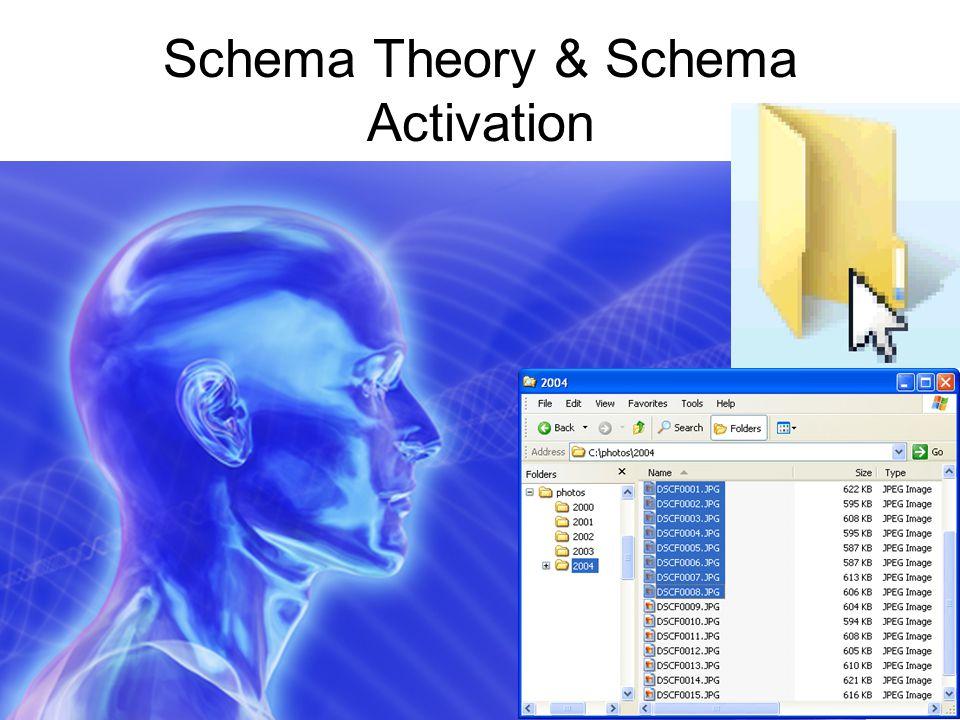 Schema Theory & Schema Activation