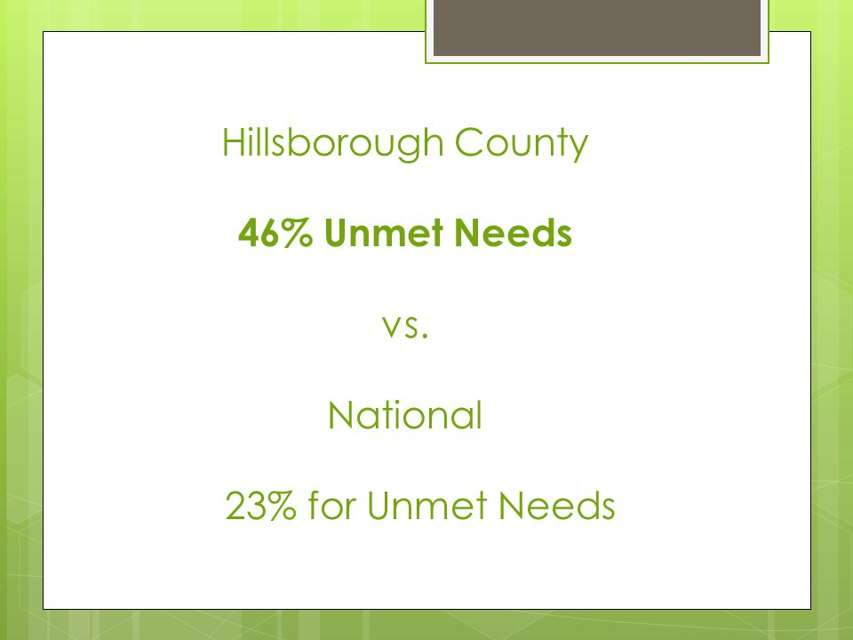 Hillsborough County 46% Unmet Needs vs. National 23% for Unmet Needs