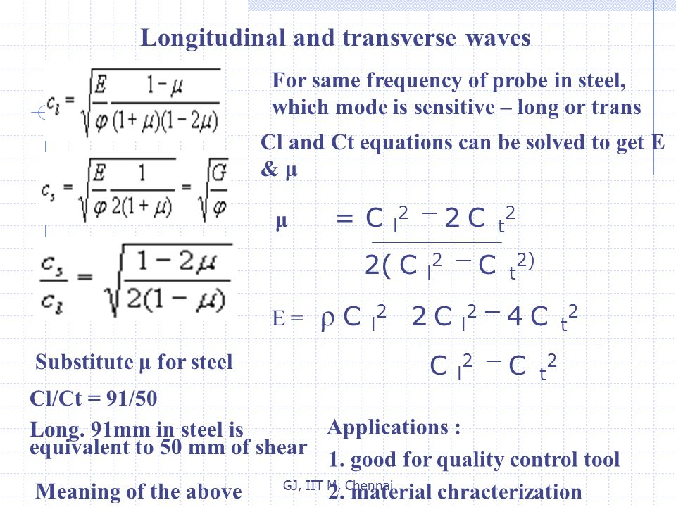 GJ, IIT M, Chennai Compression waves Vibration and propagation in the same direction Travel in solids, liquids and gases Propagation Particle vibration