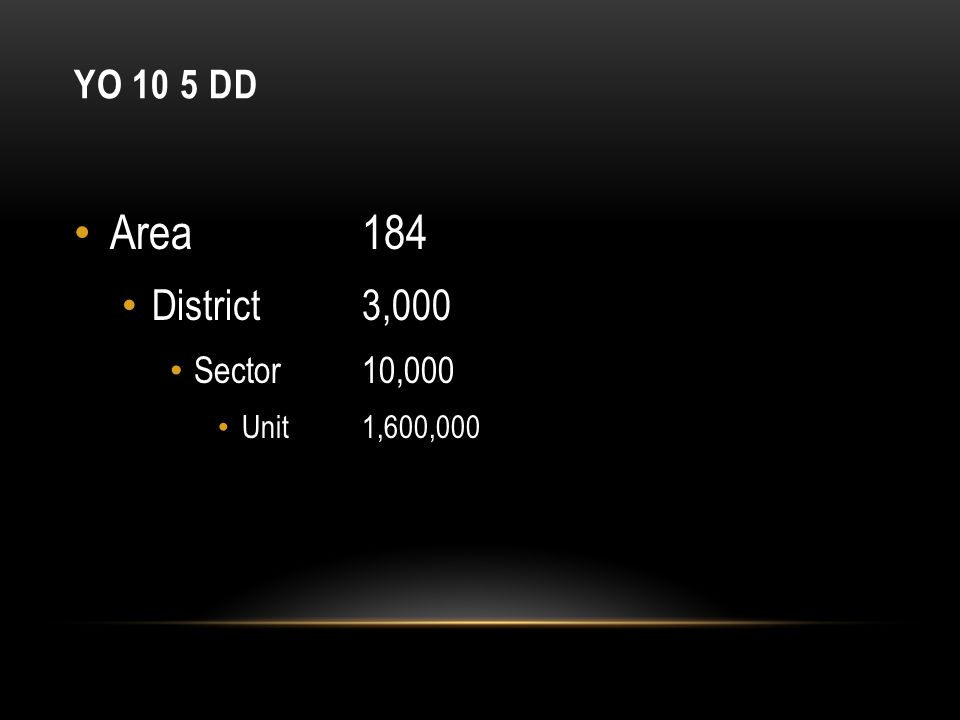YO 10 5 DD Area 184 District 3,000 Sector10,000 Unit1,600,000