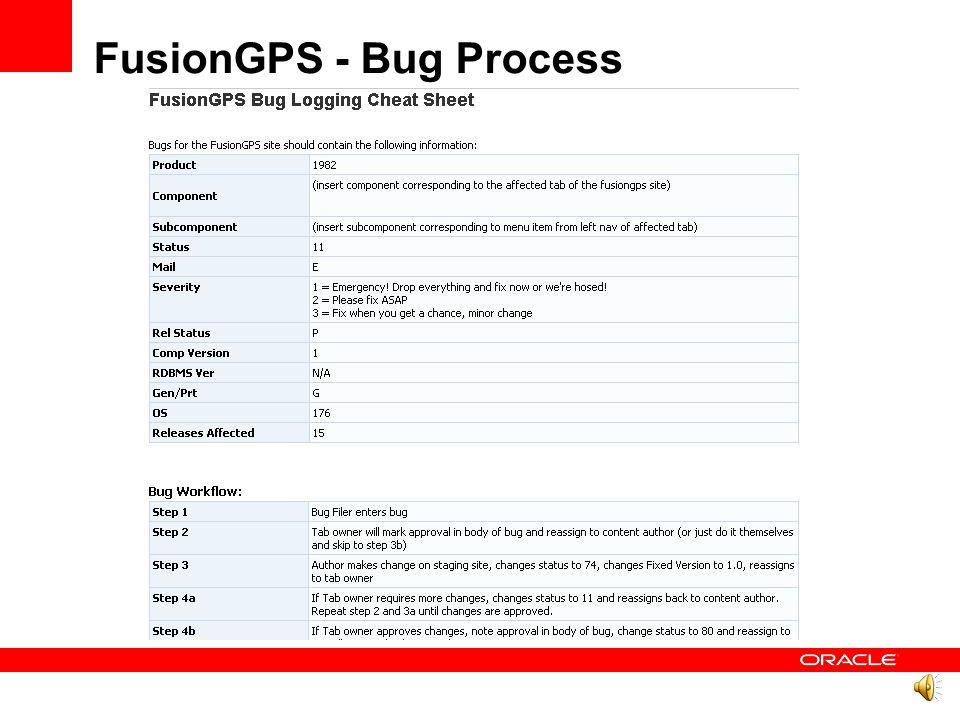 FusionGPS – Bug Process