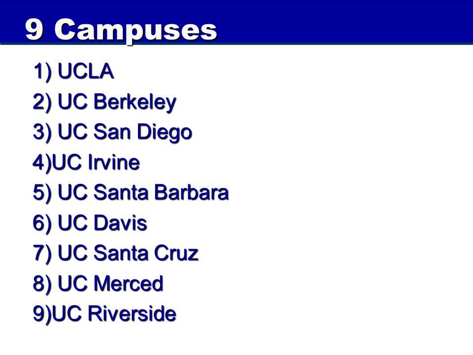 9 Campuses 1) UCLA 2) UC Berkeley 3) UC San Diego 4)UC Irvine 5) UC Santa Barbara 6) UC Davis 7) UC Santa Cruz 8) UC Merced 9)UC Riverside