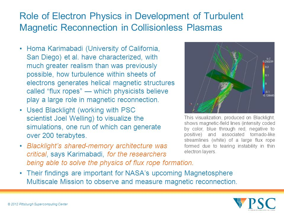 © 2012 Pittsburgh Supercomputing Center Role of Electron Physics in Development of Turbulent Magnetic Reconnection in Collisionless Plasmas Homa Karimabadi (University of California, San Diego) et al.