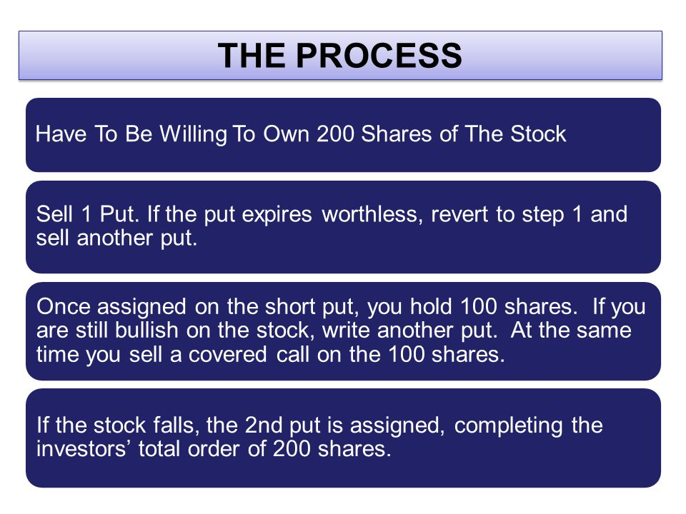 THE PROCESS Have To Be Willing To Own 200 Shares of The Stock Sell 1 Put. If the put expires worthless, revert to step 1 and sell another put. Once as