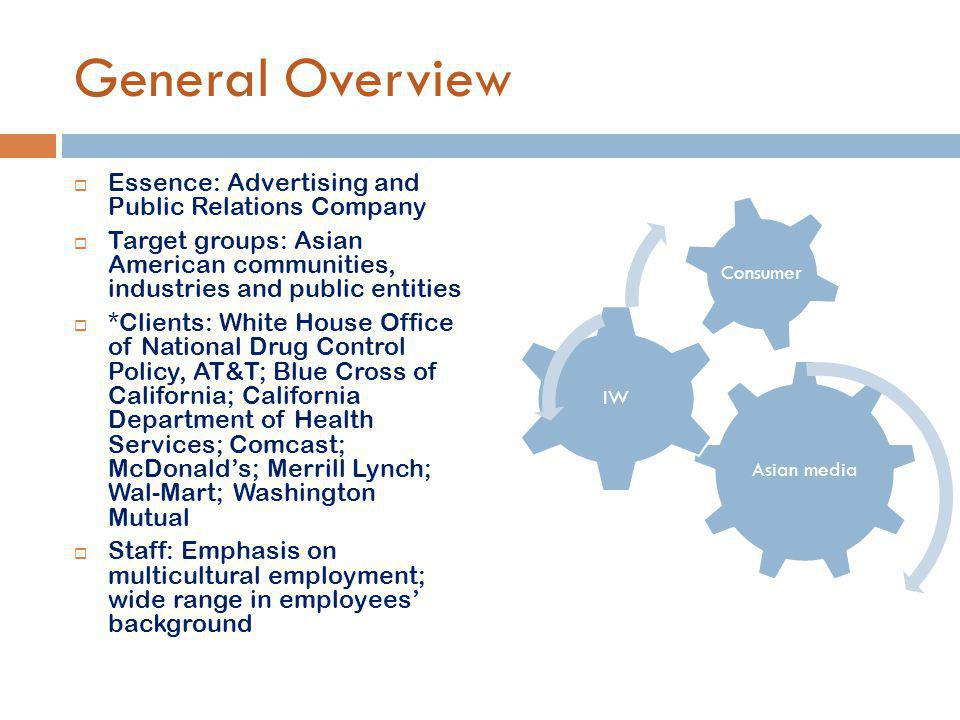 General Overview  Essence: Advertising and Public Relations Company  Target groups: Asian American communities, industries and public entities  *Clients: White House Office of National Drug Control Policy, AT&T; Blue Cross of California; California Department of Health Services; Comcast; McDonald's; Merrill Lynch; Wal-Mart; Washington Mutual  Staff: Emphasis on multicultural employment; wide range in employees' background Asian media IW Consumer