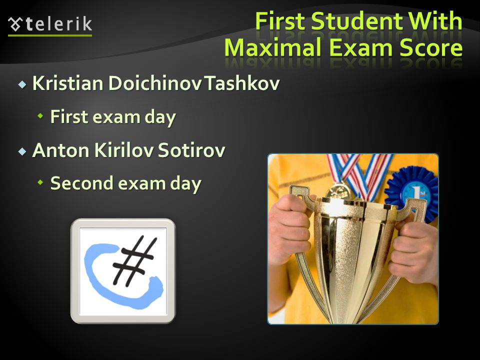  Kristian Doichinov Tashkov  First exam day  Anton Kirilov Sotirov  Second exam day
