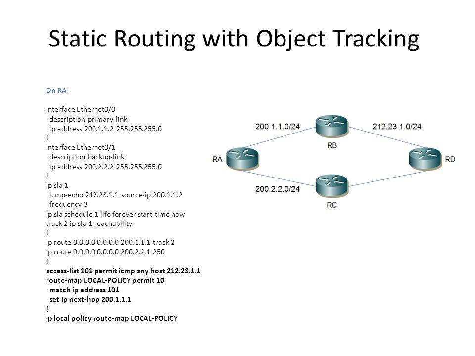 Useful Debugs IP SLA: debug ip sla trace, debug ip sla error Object Tracking: debug track ICMP packet: debug ip icmp, debug ip packet HSRP: debug standby event/packets PBR: debug ip policy, debug route-map