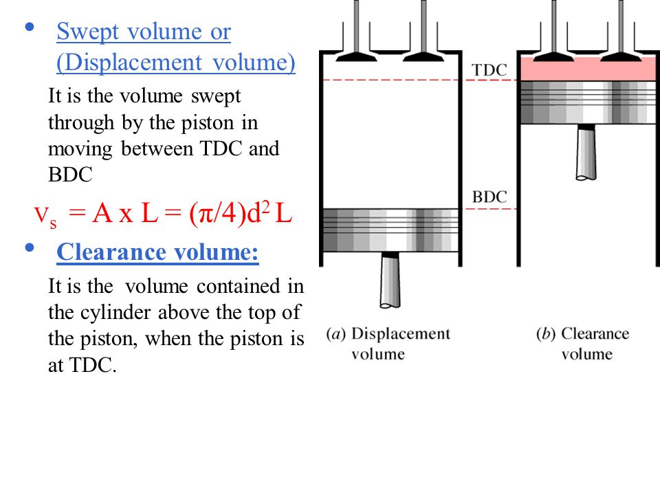 Swept volume or (Displacement volume) It is the volume swept through by the piston in moving between TDC and BDC V s = A x L = (π/4)d 2 L Clearance vo