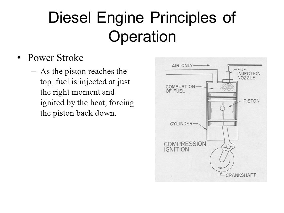 Diesel Engine Principles of Operation Power Stroke – As the piston reaches the top, fuel is injected at just the right moment and ignited by the heat,