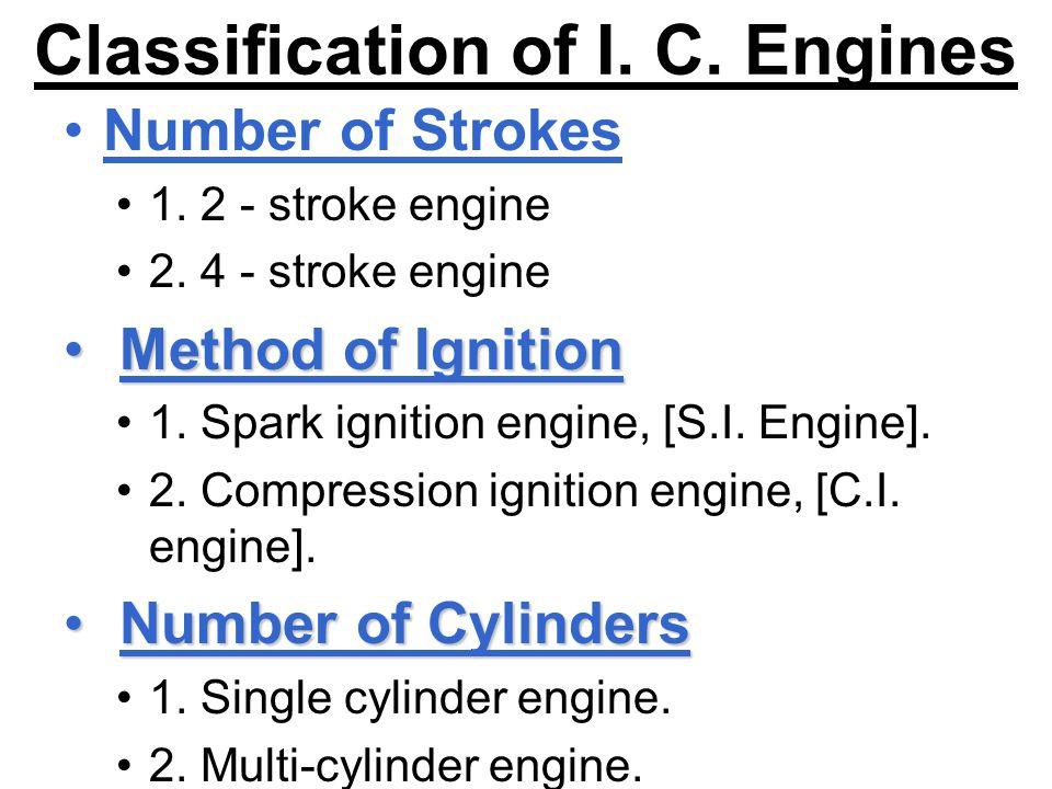 Working of Two Stroke Diesel Engine First strokeSecond stroke