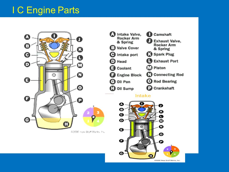 In case of diesel engine, the air enters the inside the cylinder during suction, and it will get compressed during the compression stroke.