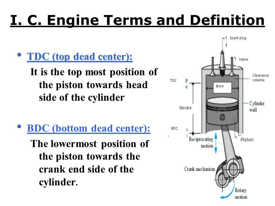 Diesel VS Gasoline Engines Different type fuel (Diesel fuel).
