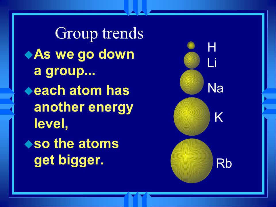 Group trends u As we go down a group... u each atom has another energy level, u so the atoms get bigger. H Li Na K Rb
