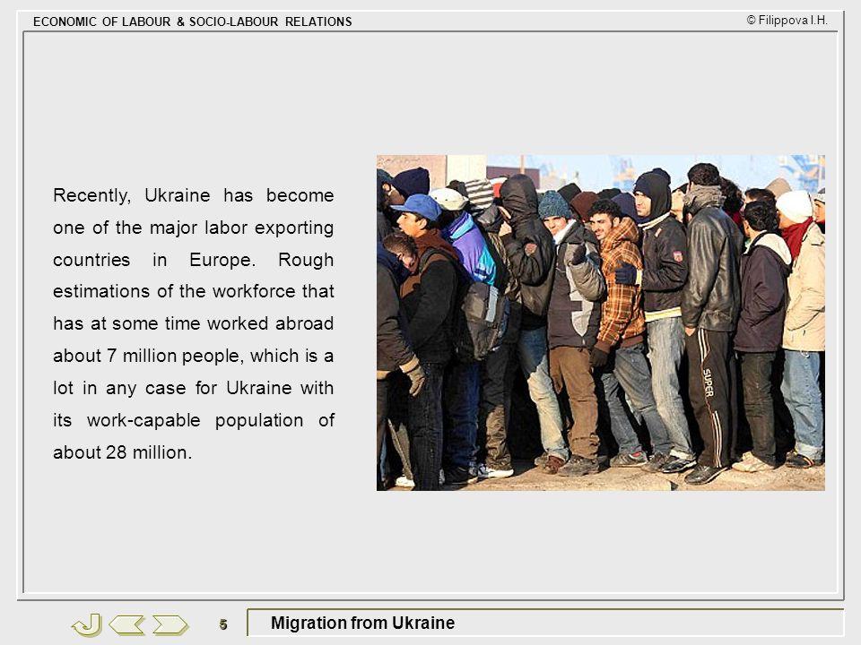 ECONOMIC OF LABOUR & SOCIO-LABOUR RELATIONS © Filippova I.H. 6 Top migrant destination