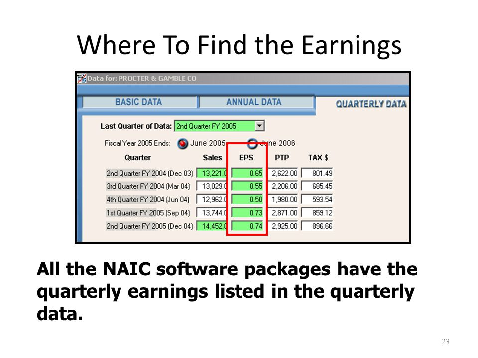 Where To Find the Earnings 23 All the NAIC software packages have the quarterly earnings listed in the quarterly data.