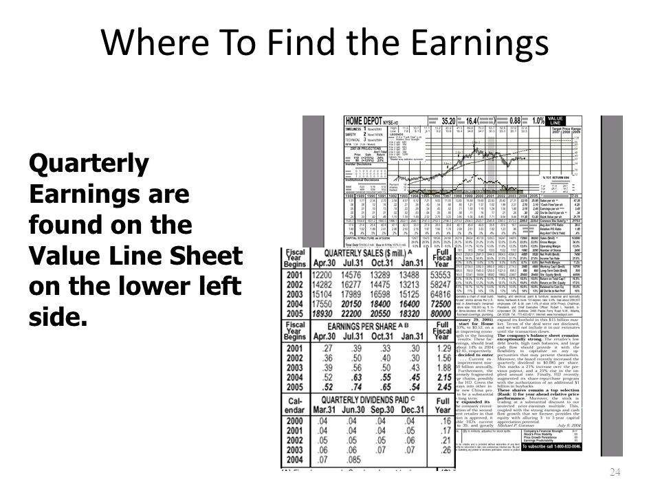 Where To Find the Earnings 24 Quarterly Earnings are found on the Value Line Sheet on the lower left side.
