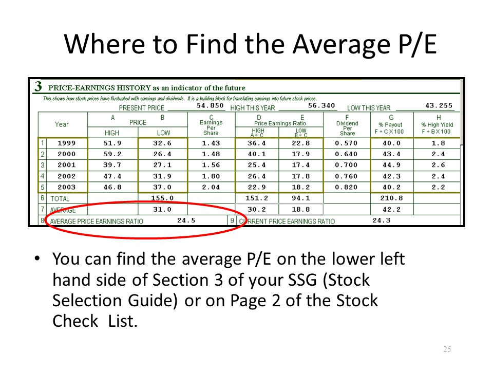 Where to Find the Average P/E You can find the average P/E on the lower left hand side of Section 3 of your SSG (Stock Selection Guide) or on Page 2 o