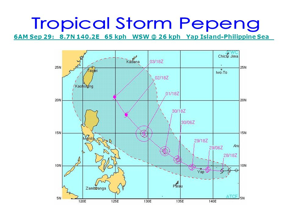 6AM Sep 29: 8.7N 140.2E 65 kph 26 kph Yap Island-Philippine Sea 6AM Sep 29: 8.7N 140.2E 65 kph 26 kph Yap Island-Philippine Sea