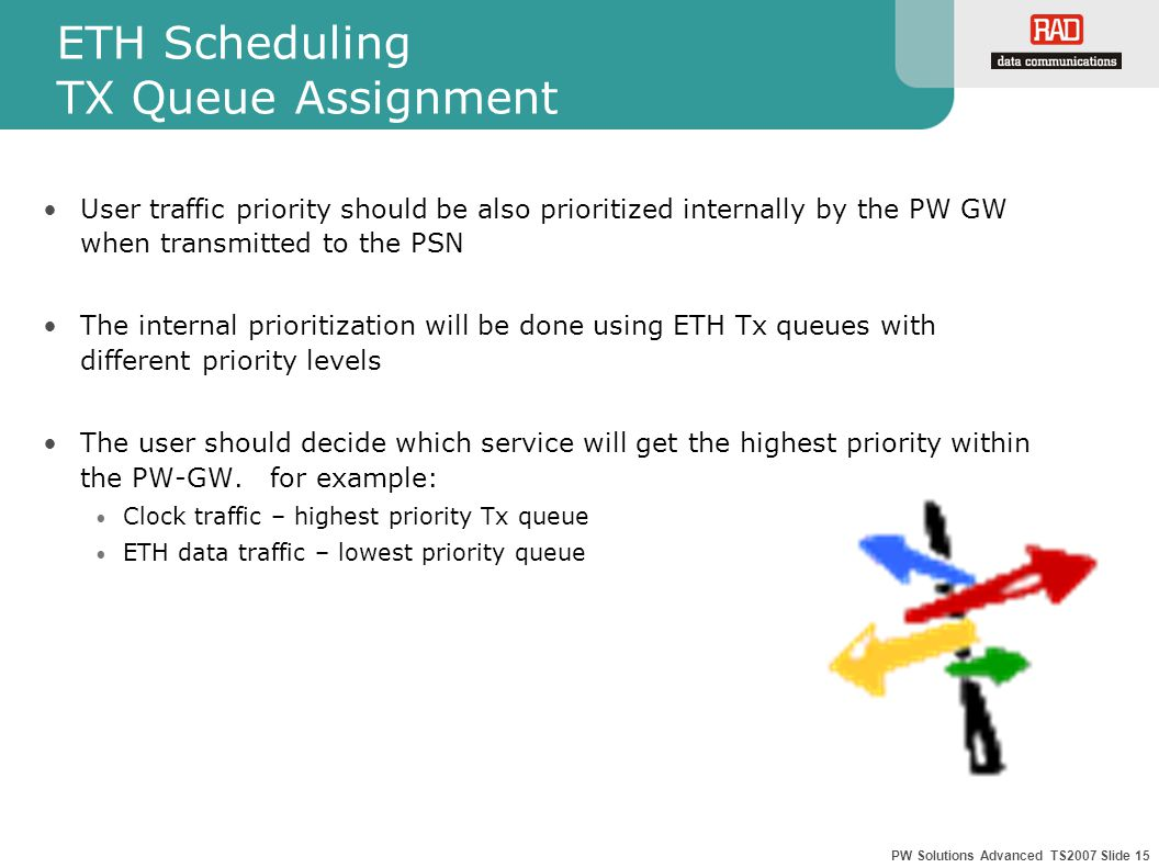 PW Solutions Advanced TS2007 Slide 15 ETH Scheduling TX Queue Assignment User traffic priority should be also prioritized internally by the PW GW when