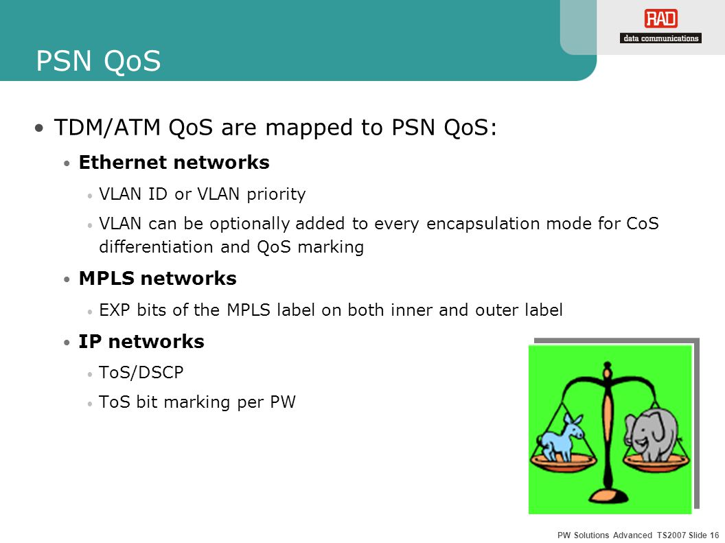 PW Solutions Advanced TS2007 Slide 16 PSN QoS TDM/ATM QoS are mapped to PSN QoS: Ethernet networks VLAN ID or VLAN priority VLAN can be optionally add